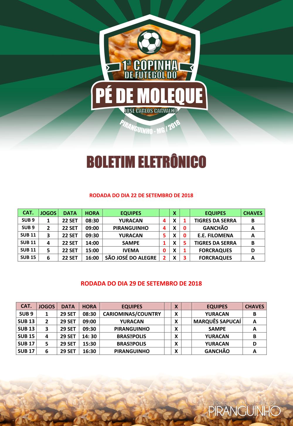 BOLETIM ELETRÔNICO COPA PE DE MOLEQUE 2